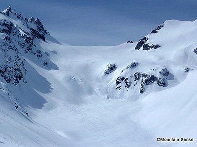 backcountry-skiing-coast-mountains-Whistler-Anniversary-Glacier
