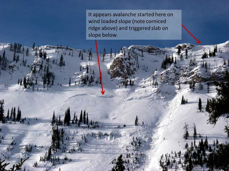 Spring conditions and avalanche safety